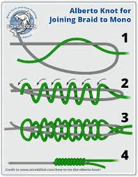 Strongest Fishing Knots For Braided Line - The Best Fish 2018