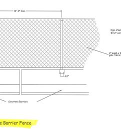 attachment tcb fence jpg [ 1369 x 579 Pixel ]