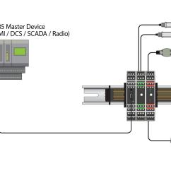 Modbus Rs485 Wiring Diagram Honeywell Aquastat L8148e I O System Prosoft Technology Inc