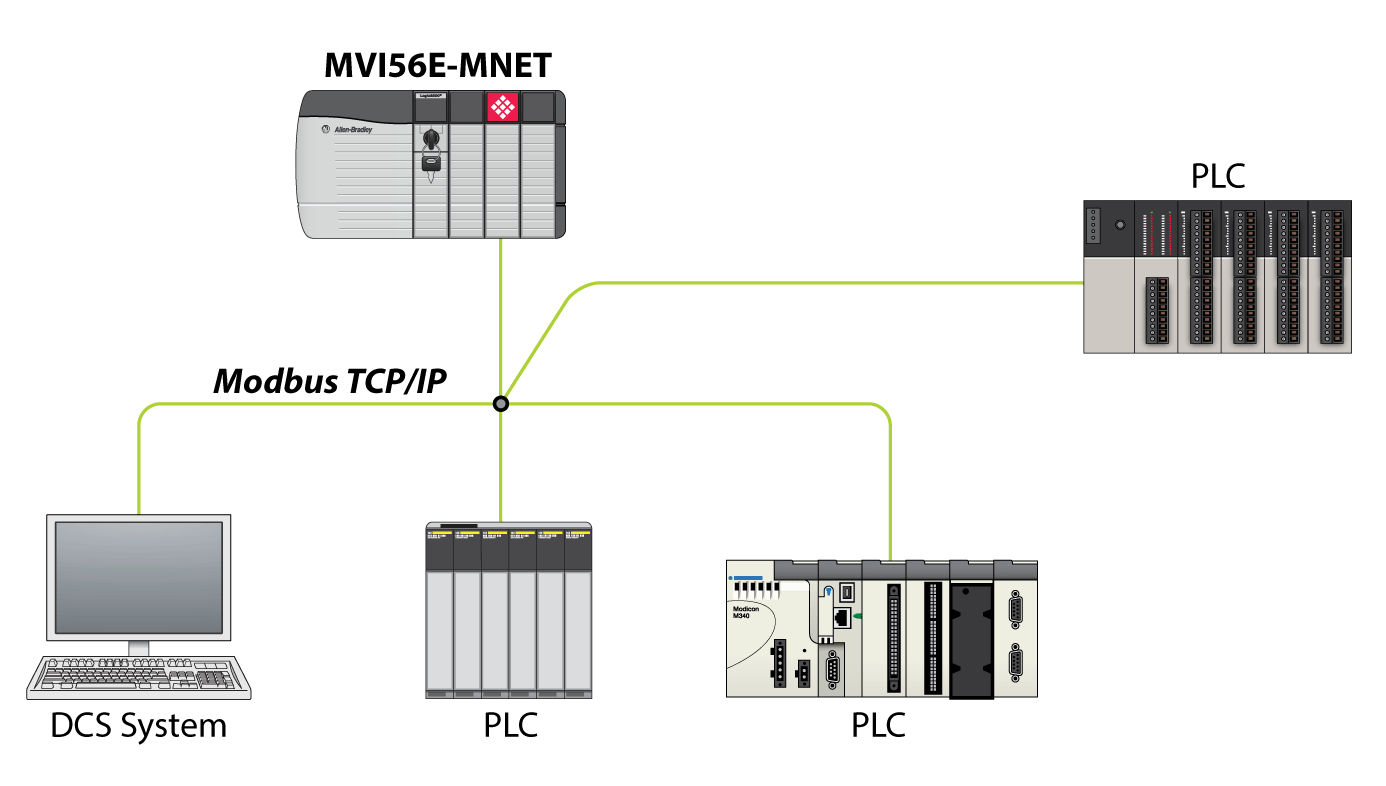 Mouse Circuit Diagram Automation Control Blog Industrial Control