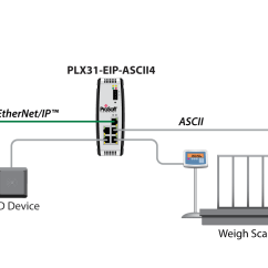 Bell Fibe Tv Wiring Diagram Home Electrical Diagrams Uk Tcp Ip And Port Get Free Image About