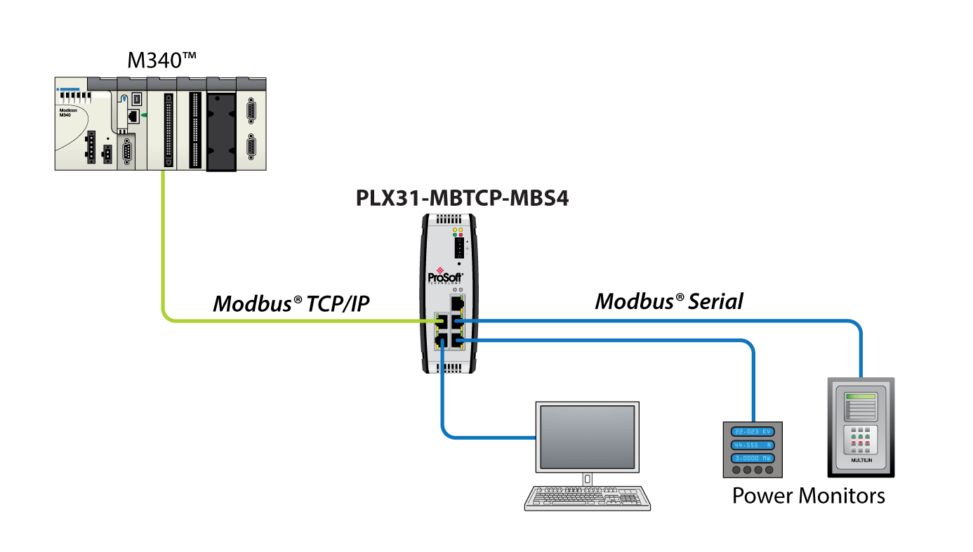 bell fibe tv wiring diagram kidney function tcp ip and port diagrams get free image about