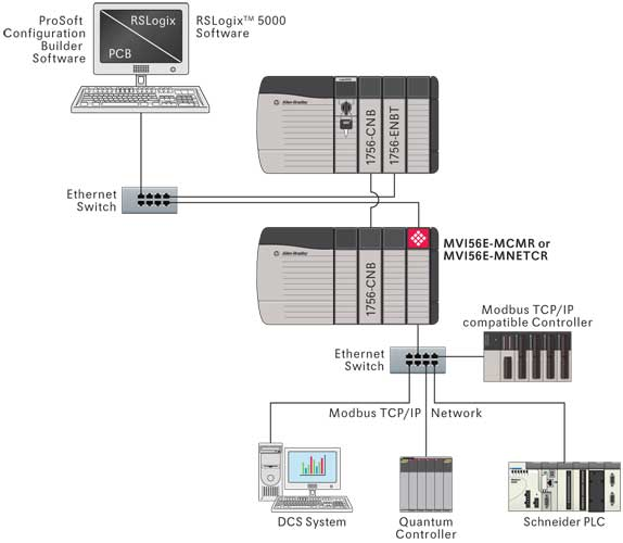 Wiring Diagram For Network Interface Device Modbus Tcp Ip Multi Client Enhanced Network Interface
