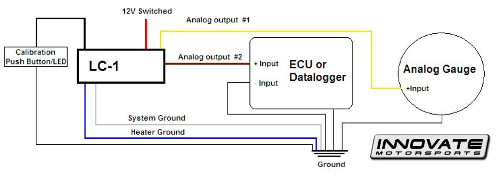 medium resolution of wiring diagram innovate wideband o2 wiring innovate mazda eunos 500 wiring diagram mazda eunos 500 wiring diagram