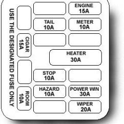 1991 Mazda Miata Fuse Box Diagram Trail Tech X2 Wiring On Mx5 Diagrams Losemazda Interior Winnebago