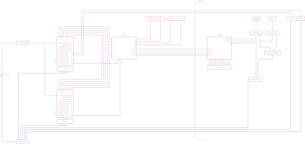 medium resolution of figure 4 block diagram for the jeep s new auxiliary electrical system