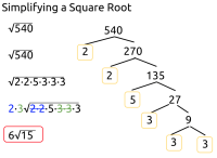 Printable Worksheets  Simplifying Square Roots Worksheets ...