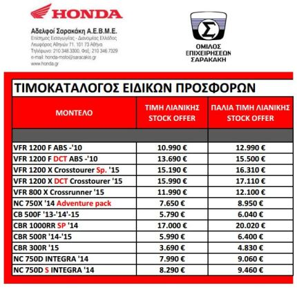 2016-honda-sales