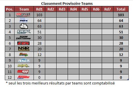 rd1_mx1_teams_champ