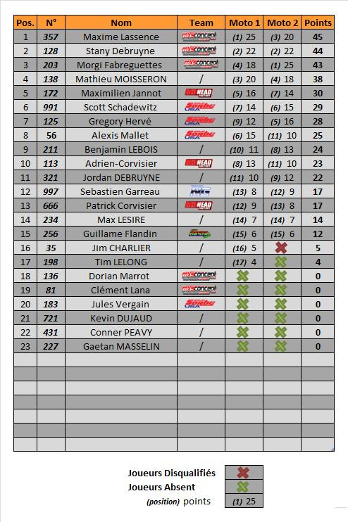 mx2-rd7-manches