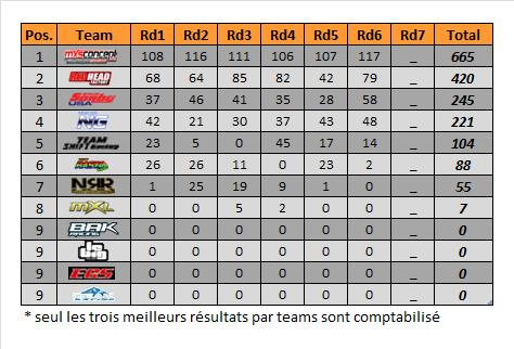 rd6_mx2_teams
