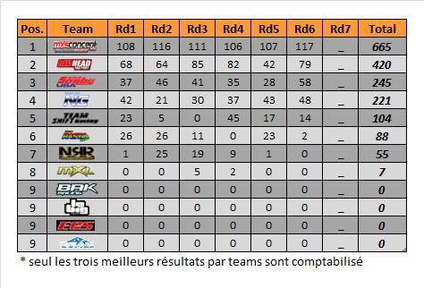 rd6_mx2_teams