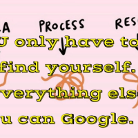 U only have to find yourself. Everything else u can Google.
