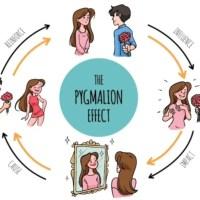 Эффект Пигмалиона или почему мы получаем то, во что верим