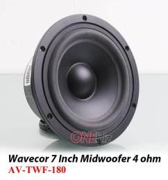 wavecor 7 inch midwoofer speaker 4 ohm av twf 180 [ 1000 x 1000 Pixel ]