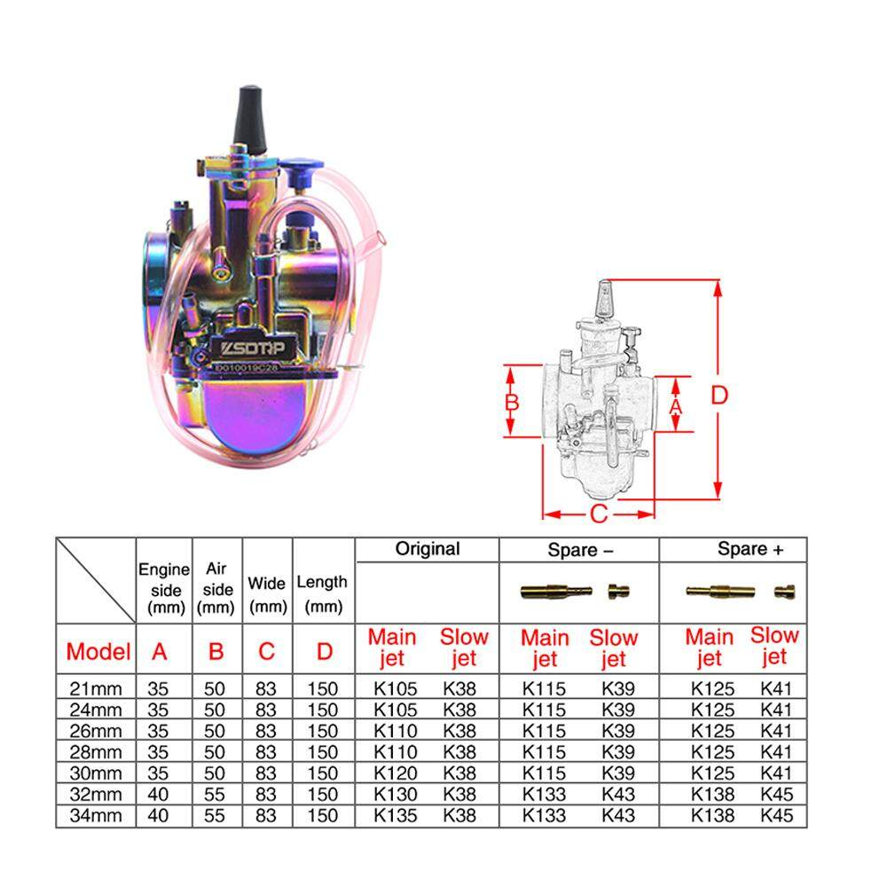 medium resolution of specifications of modified colors pwk 28mm carb performance racing carburetor carburateur for honda yamaha suzuki fit 75 250cc engine