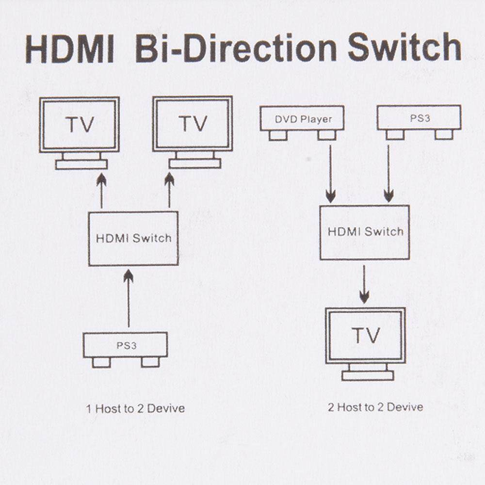 hight resolution of input audio coaxial or toslink digital audio output audio l r audio input audio interface toslink spdif optics 1x rca digital coaxial