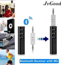 jvgood bluetooth receiver 3 5mm aux bluetooth 4 1 receiver audio music car receiver wireless handsfree [ 1500 x 1500 Pixel ]
