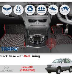 trapo customize car floor mat for lexus rx 1998 2003 black base with red lining grey lining blue lining black lining choose the colour in colour family [ 1920 x 1920 Pixel ]
