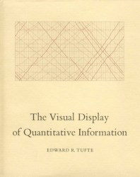 book jacket for the visual display of quantitative information by Edward Tufte