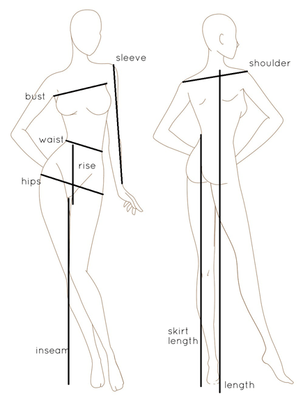 Style-Therapy-Measurements