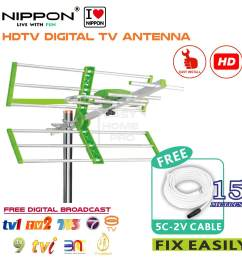 nippon 2019 version na 507 digital tv antenna free cable 15m watch mytv [ 1575 x 1575 Pixel ]