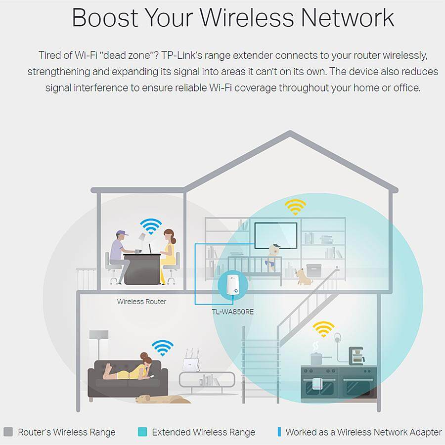 wireless extender diagram 5 ohm wiring tp link tl wa850re 300mbps repeater wifi booster range lazada