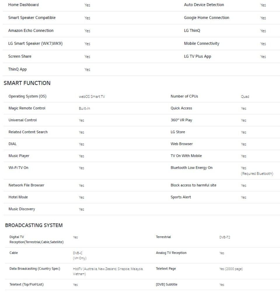 "LG 75"" Active HDR Smart UHD TV 75UN8100PTB with AI ThinQ®"