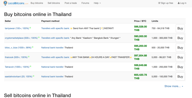 bitcoin exchange thailand