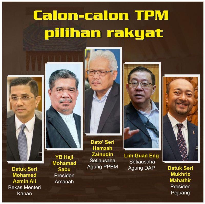 Calon TPM