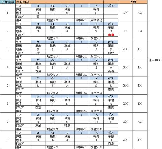 e2_出歴履歴