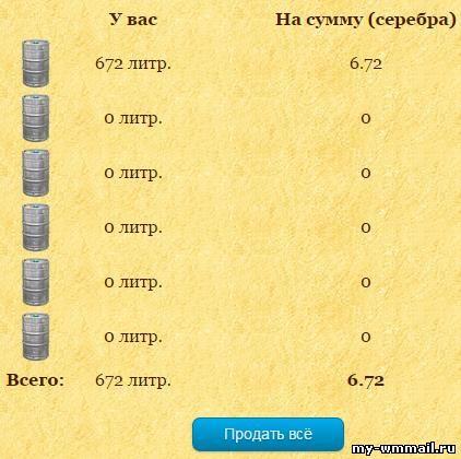 игра с выводом денег beerfarm