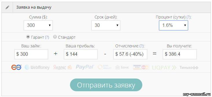 мфо это особый вид банка который выдает краткосрочные кредиты гражданам под высокие процентыpochtabank ru кредит