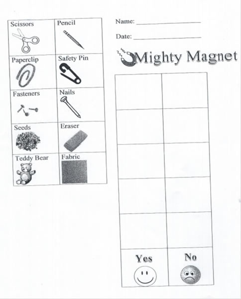 Magnets And Magnetism Worksheet. magnetism activities from
