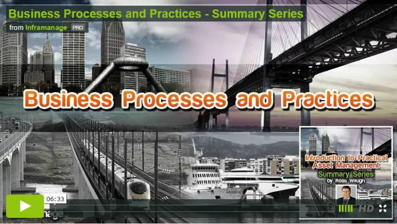 practical asset management inframanage