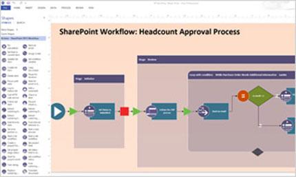 sharepoint 2010 site diagram paragon defrost timer wiring siewert kau cloud marketplace microsoft visio