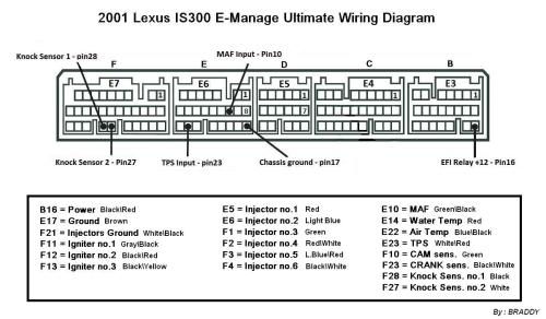 small resolution of 1999 lexus sc300 ecu pinout clublexus lexus forum discussion rh clublexus com