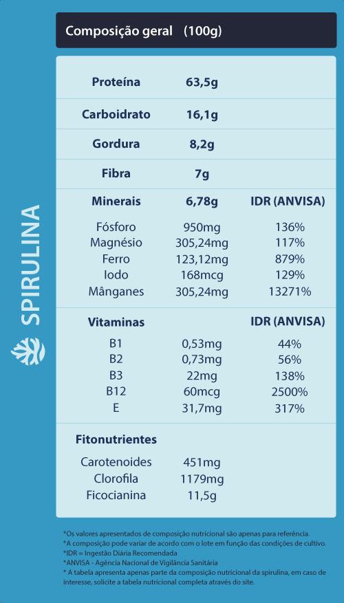 Spirulina para que serve : tabela composição