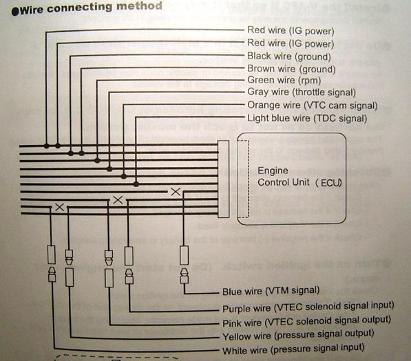 Vafc Wiring Diagram