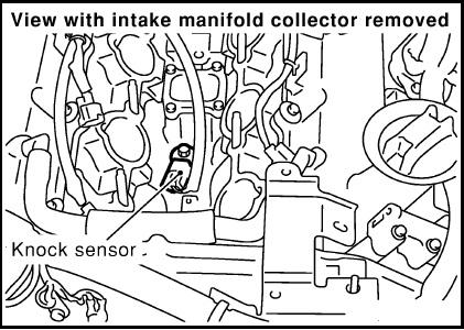 What does a knock sensor do nissan