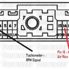 Sr20det Wiring Diagram S13 7 3 Powerstroke Piggyback Heaven – How To Install Safc Neo In A Ka