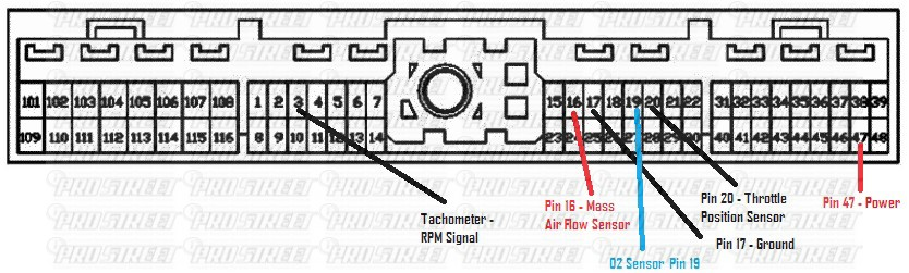 sr20det wiring diagram s13 boat switch panel piggyback heaven – how to install safc neo in a ka