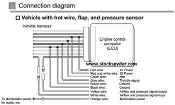 Safc Wiring Diagram Efcaviation Com