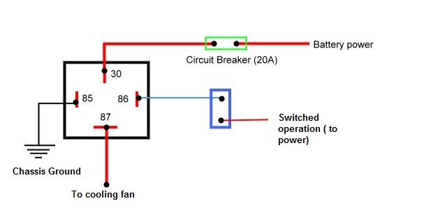 fan relay wiring diagram fan image wiring diagram cooling fan relay wiring diagram saturn jodebal com on fan relay wiring diagram