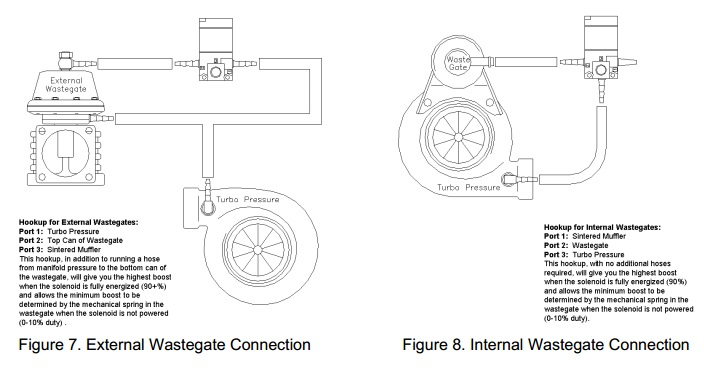 Lb7 Fuel Sensor Location. Diagrams. Wiring Diagram Images