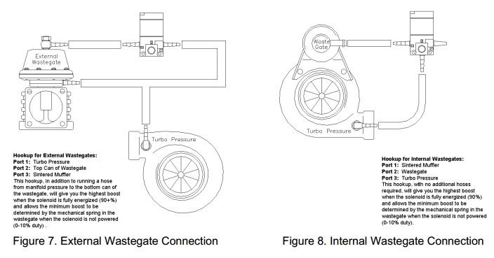 wiring wrx subaru engine run