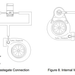 External Wastegate Diagram Maytag Washer Wiring Boost Soleniod Q S But I Have Noticed Bout The Place That Most Places Say To Connect A Like So