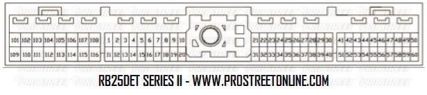 skyline r33 gtst wiring diagram 2000 pontiac grand prix gt ecu noob ddnss de nissan rb pinouts my pro street rh prostreetonline com