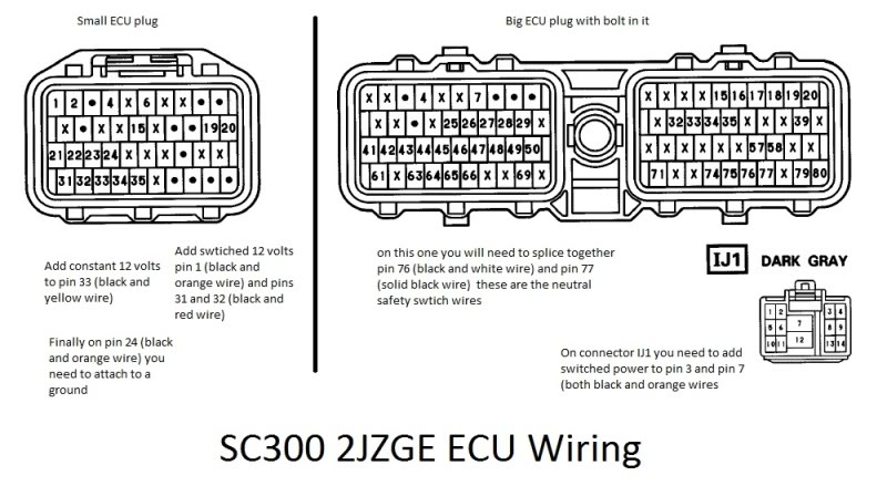 S13 Ecu Wiring Diagram. 240sx s13 ka24de ecu pinout and