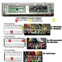 Obd0 Ecu Wiring Diagram Honda 450 Es Carburetor 92-95 Obd-1 Civic/integra Vtec Pinout | I'll Do It Myself Pinterest
